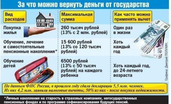 белье налог с покупки дома очень ветреную или