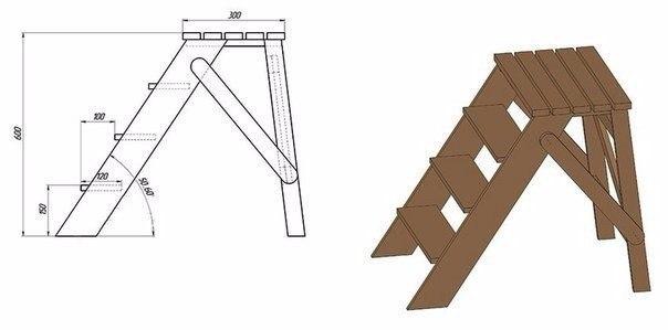 Лестница-табурет: все о конструкции и особенностях = Uroki-Remonta.ru - Строительство и ремонт