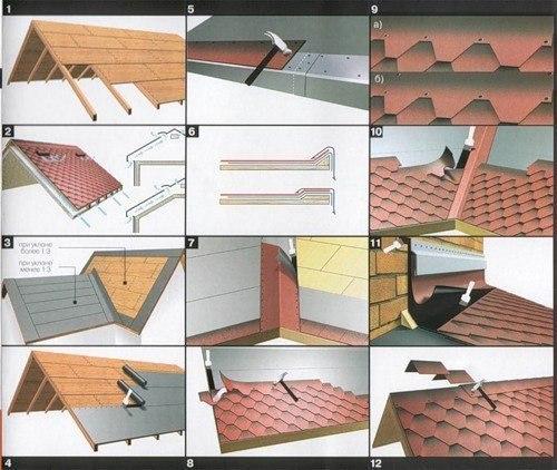 Как сделать крышу из мягкой кровли своими руками 70