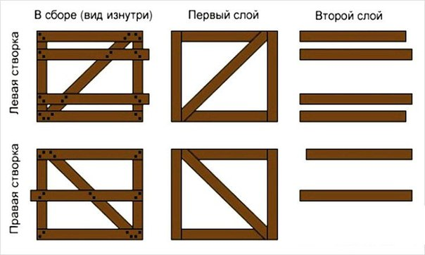 Как сделать ворота из бруса